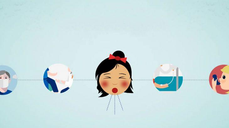 Asma y sus efectos
